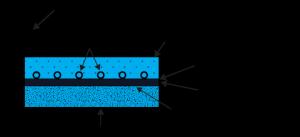 zk-underfloor-heating-diagram